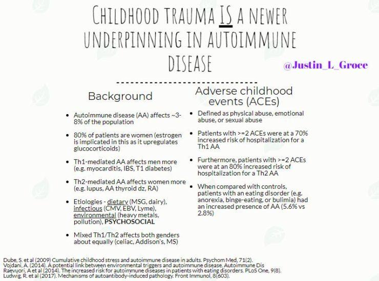 Can childhood trauma lead to autoimmune disease? – Justin